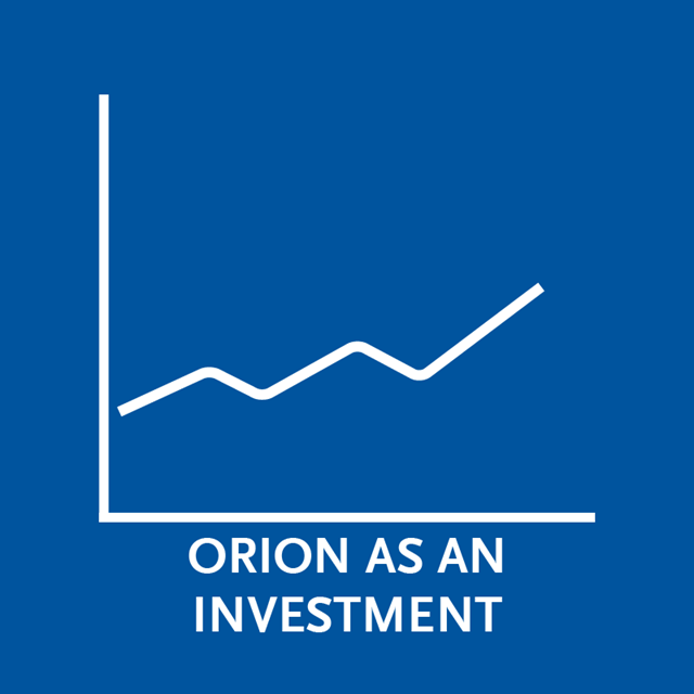 Historical share prices   Orion